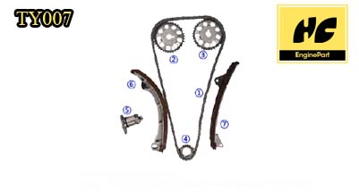 Toyota Verso Timing Chain Kit